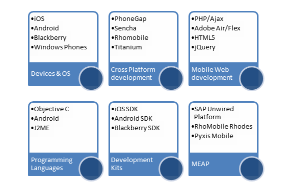 enterprise-mobility-technology-stack.png