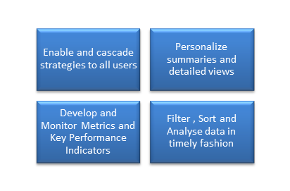 Business-Intelligence-Solution-Benefits.png