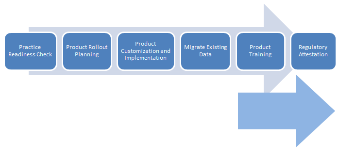 Healthcare-product-development-services.png