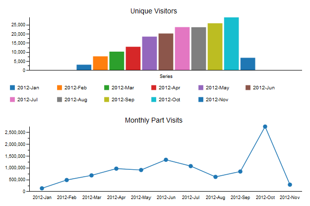 Weblog-Analysis1
