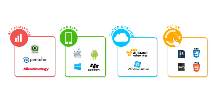 technology-partners-for-Digital-agencies1.png