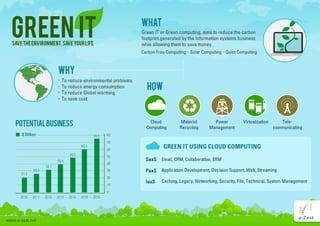 green-it-infographic.jpg