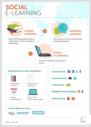 social-e-learning_potrait.jpg