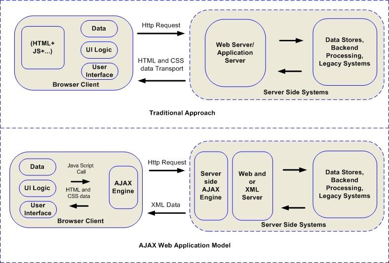 AjaxModel.jpg
