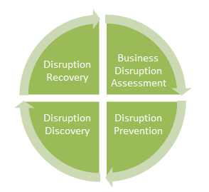 Business-disruption-risk.png