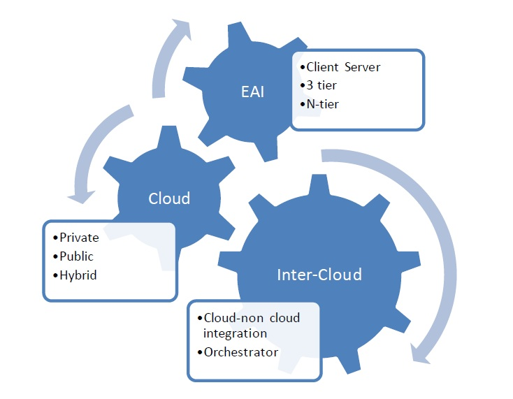 Cloud-Computing-Whitepaper-7.jpg