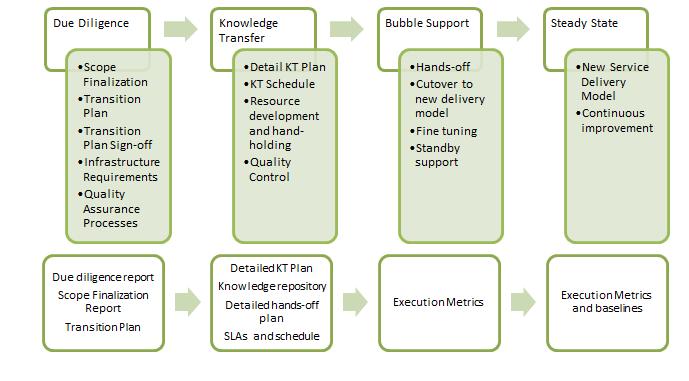 KT-Process.png