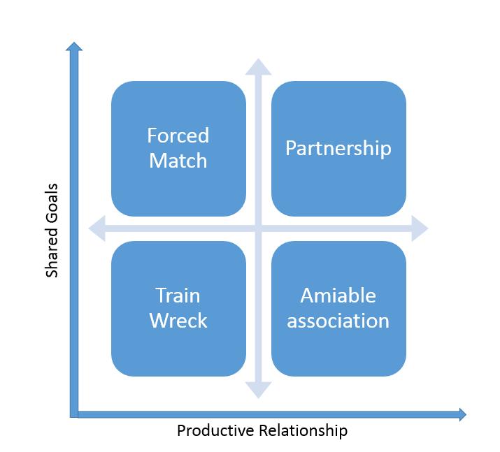 Relationship-Building-Measures.png